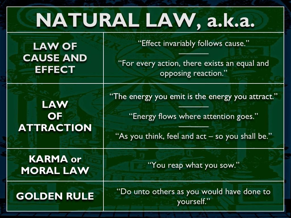 natural laws Natural law is a moral theory of jurisprudence, which maintains that law should be based on morality and ethics therefore, natural law finds its power in discovering certain universal standards in morality and ethics.